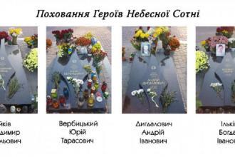 Про музей, Історико-культурний музей-заповідник «Личаківський цвинтар»  фото #14