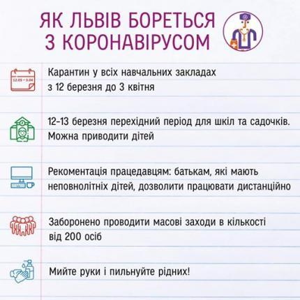 фото З 12 березня до 3 квітня у Львові призупиняють навчання усі навчальні заклади: школи, дитячі садочки, позашкілля